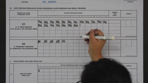 KPPS melakukan hitung suara di TPS, untuk kemudian menjadi formulir C1 Plano