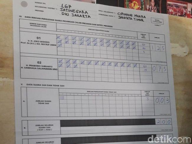 TPS tempat Ketum PAN Zulkifli Hasan