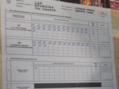 TPS tempat Ketum PAN Zulkifli Hasan-jakarta