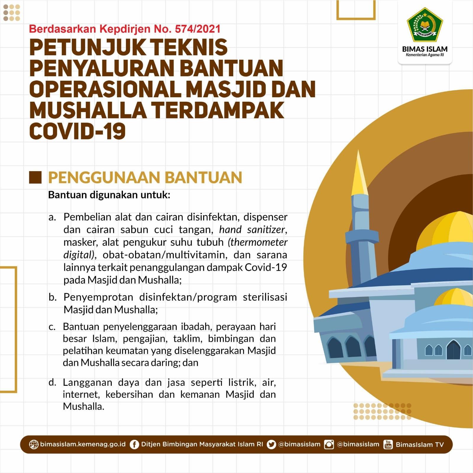 Syarat Masjid Musala Dapatkan Bantuan Bimas Islam 2